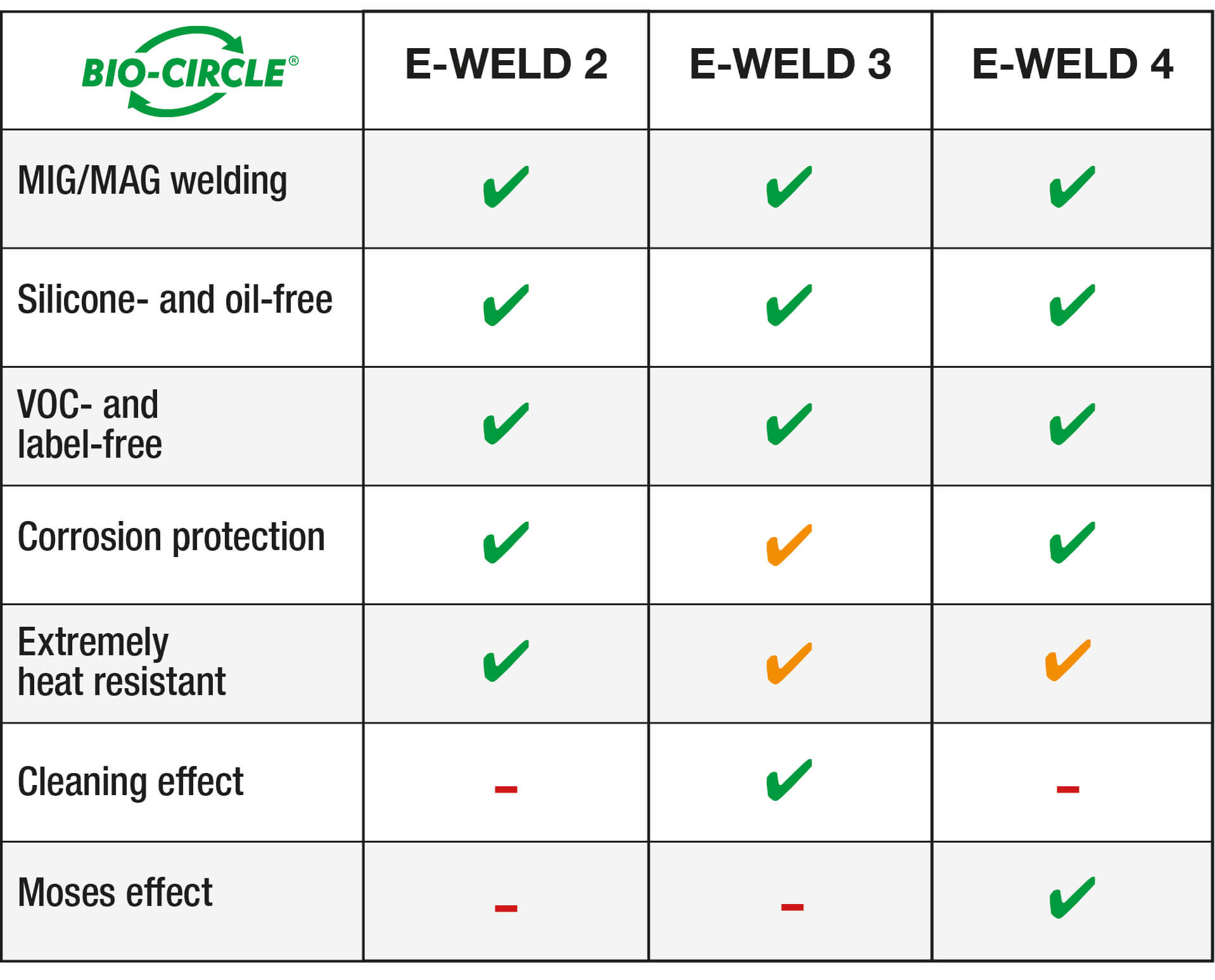 Weld_Separating_Agent_Comparison_EN