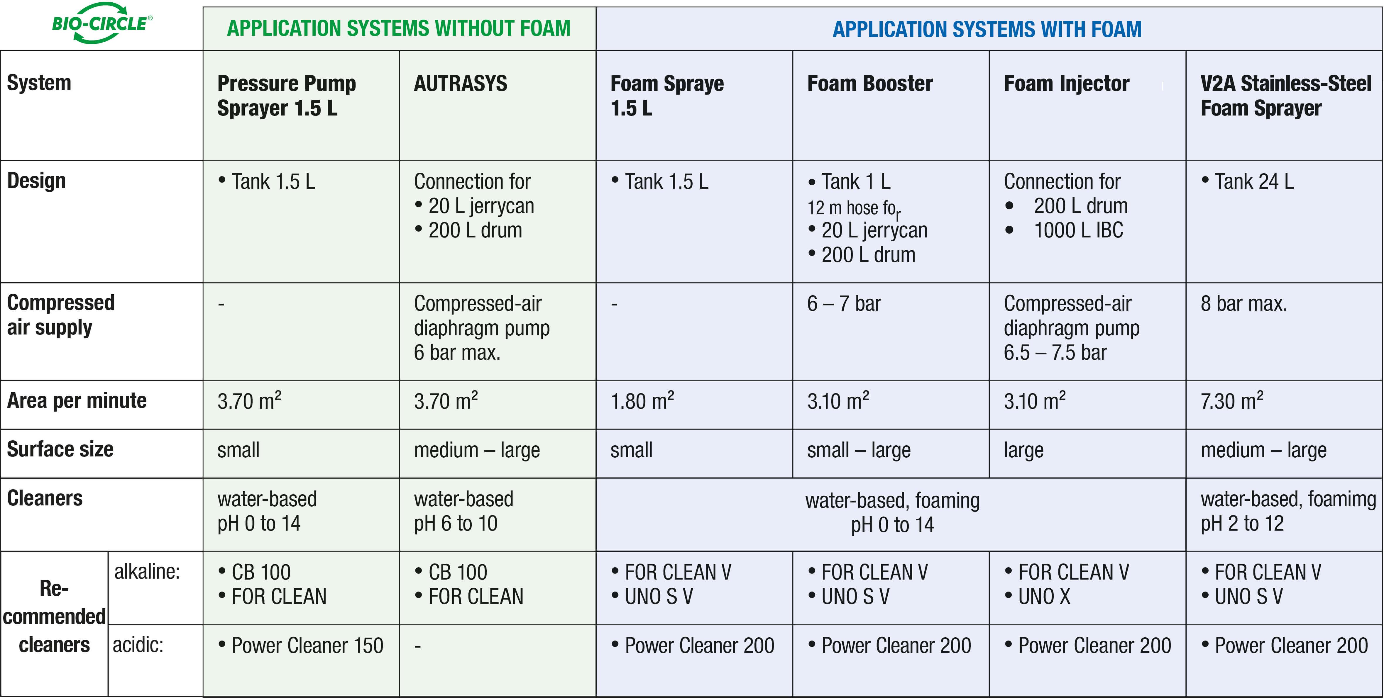 Aplication-Systems_TAB-comparison